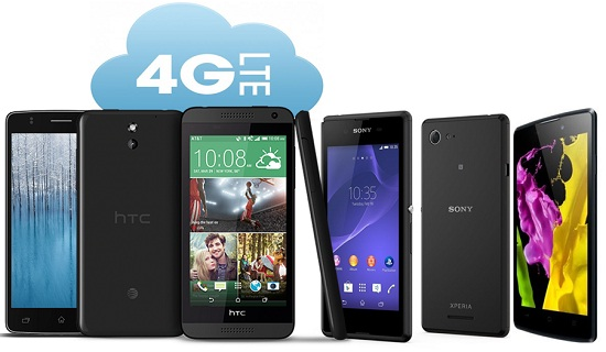 Global 4G LTE Devices Market 1