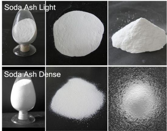 Global Carbonate de sodium Market